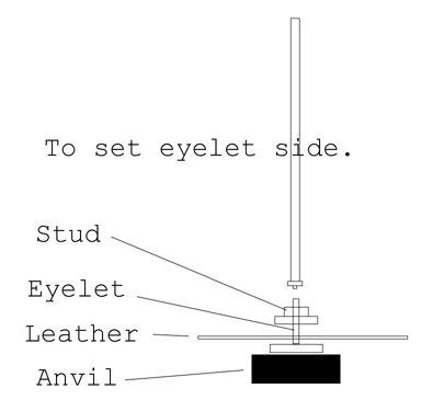 Setting the eyelet side of a snap